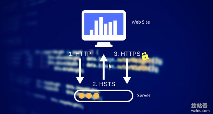服务器开启HSTS